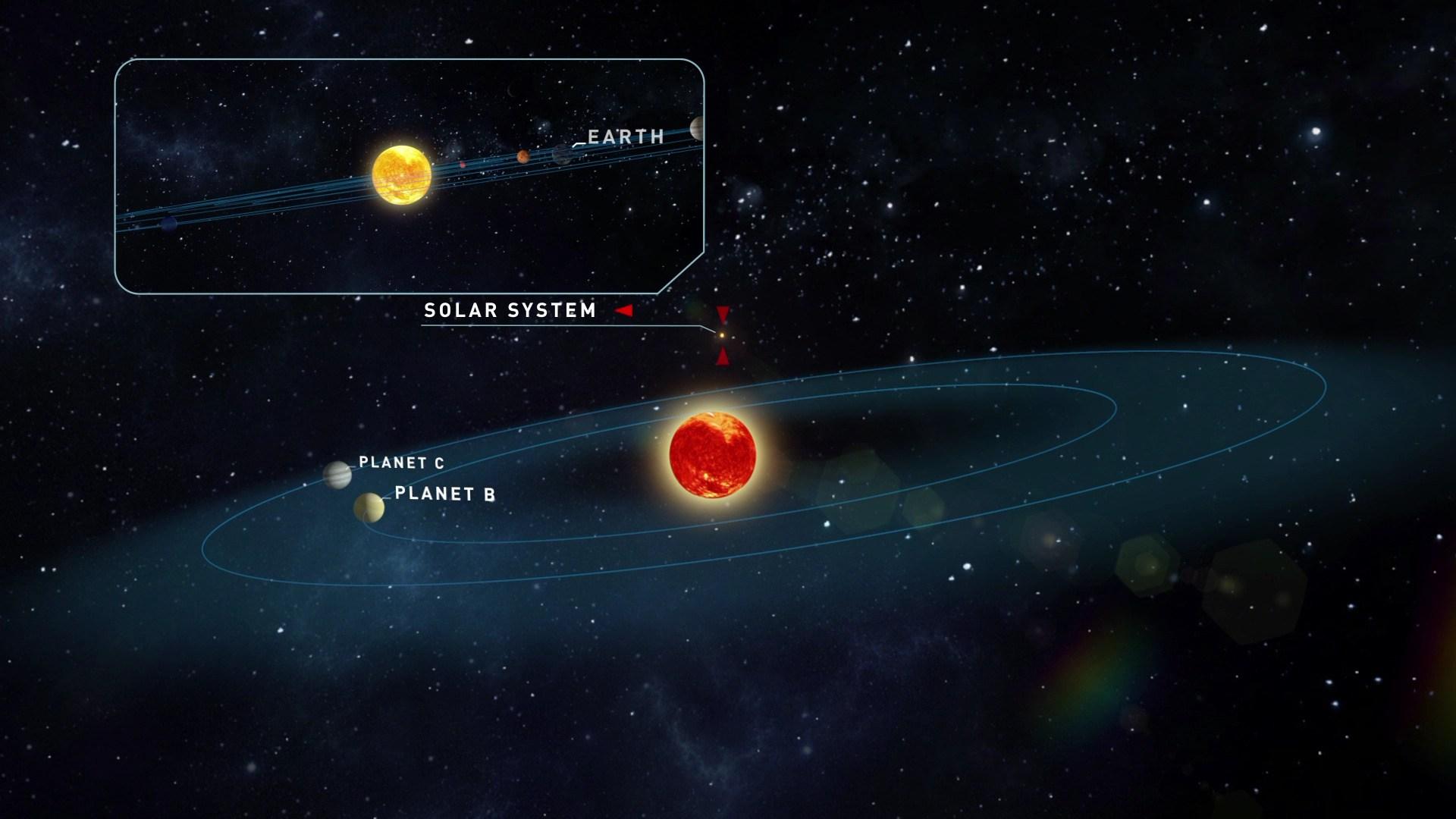 Un estudio con científicos de la UGR encuentra dos nuevos planetas de masas similares a la de la Tierra