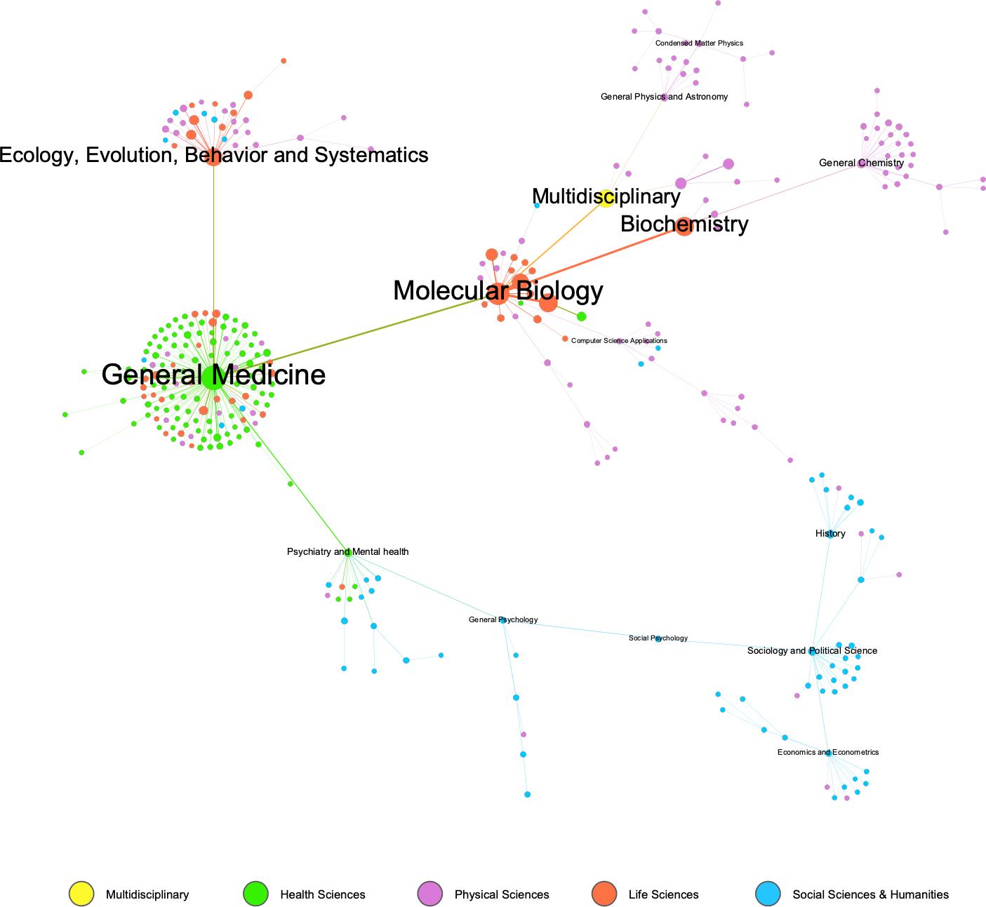 Investigadores de la UGR analizan el papel de Wikipedia en al difusión de la ciencia