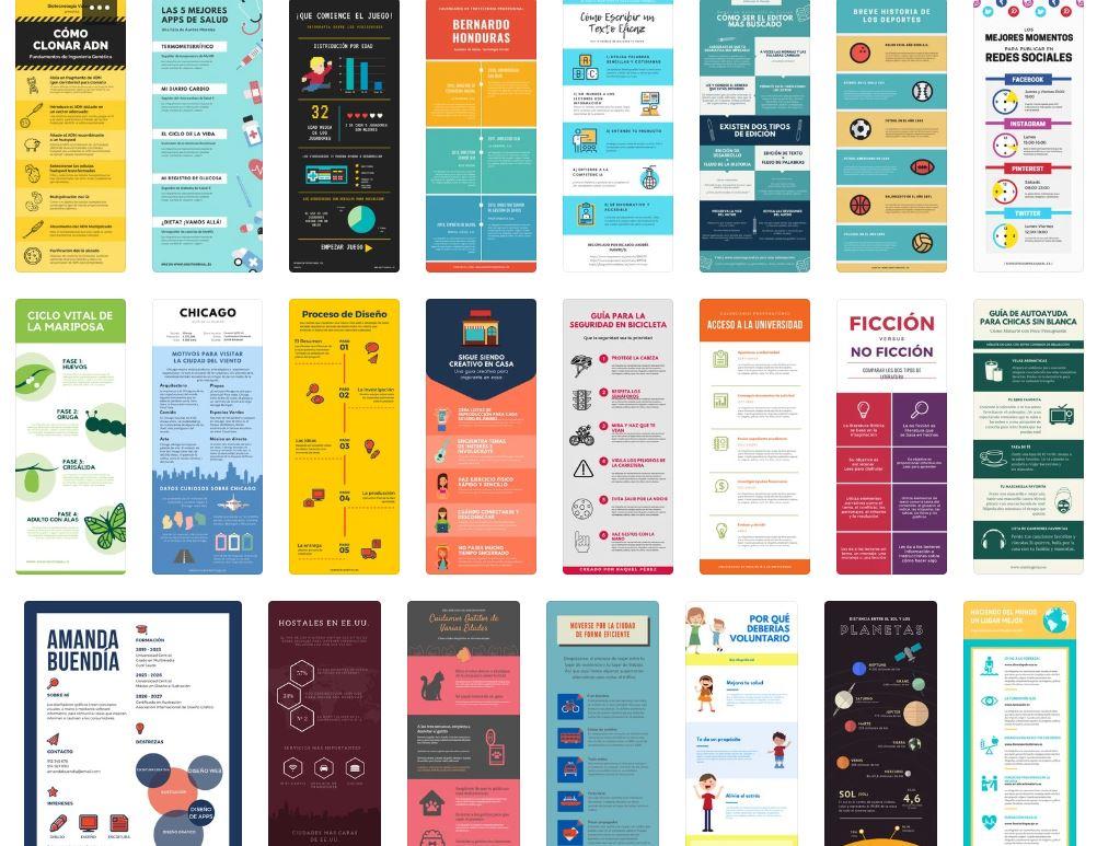 La Facultad de Ciencias de la Educación de la UGR organiza una actividad participativa de creación de infografías