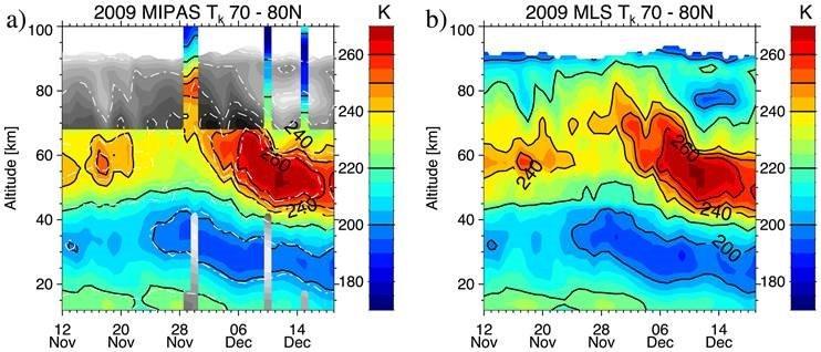 Primera detección en otoño de una estratopausa elevada, un fenómeno atmosférico invernal