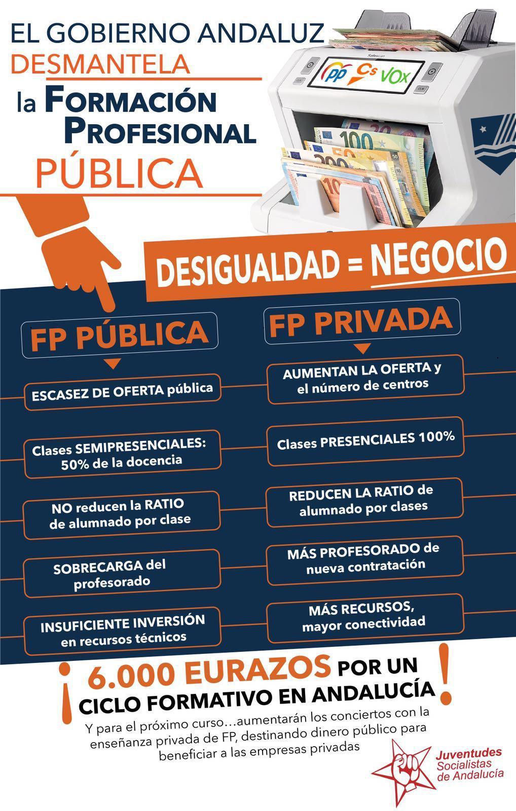 """JSA Granada rechaza el """"desmantelamiento"""" de la FP pública que realiza la Junta"""