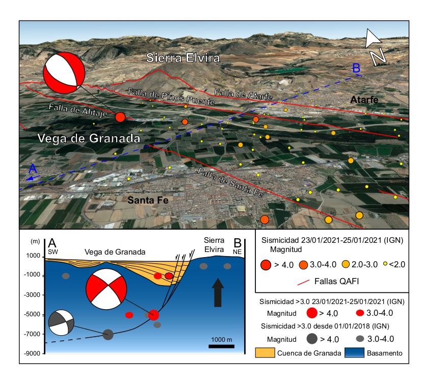Los terremotos de Granada se deben a la aproximación entre las placas eurasiática y africana, según la UGR