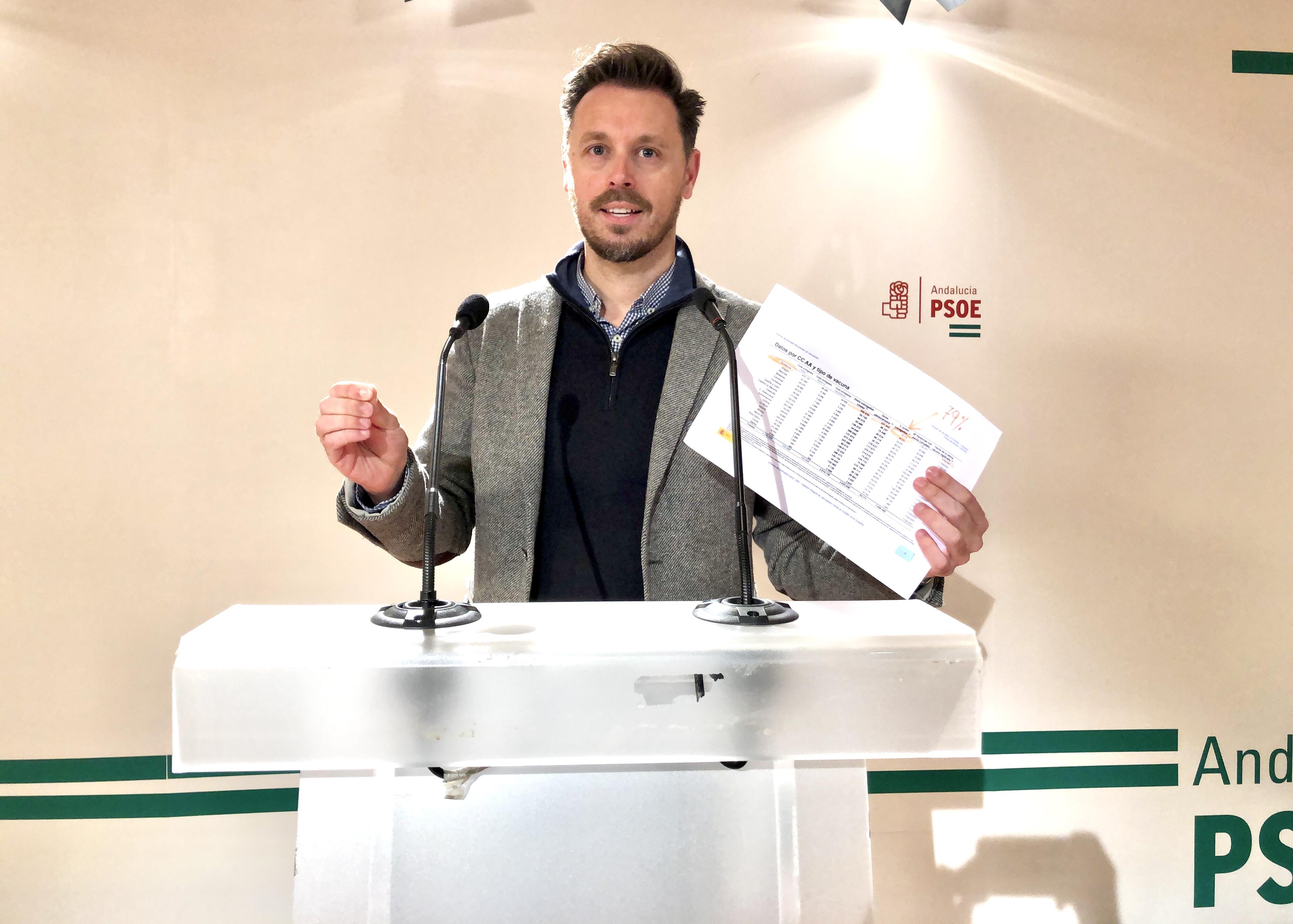 """El PSOE denuncia que Andalucía «es la cuarta comunidad por la cola poniendo vacunas"""""""