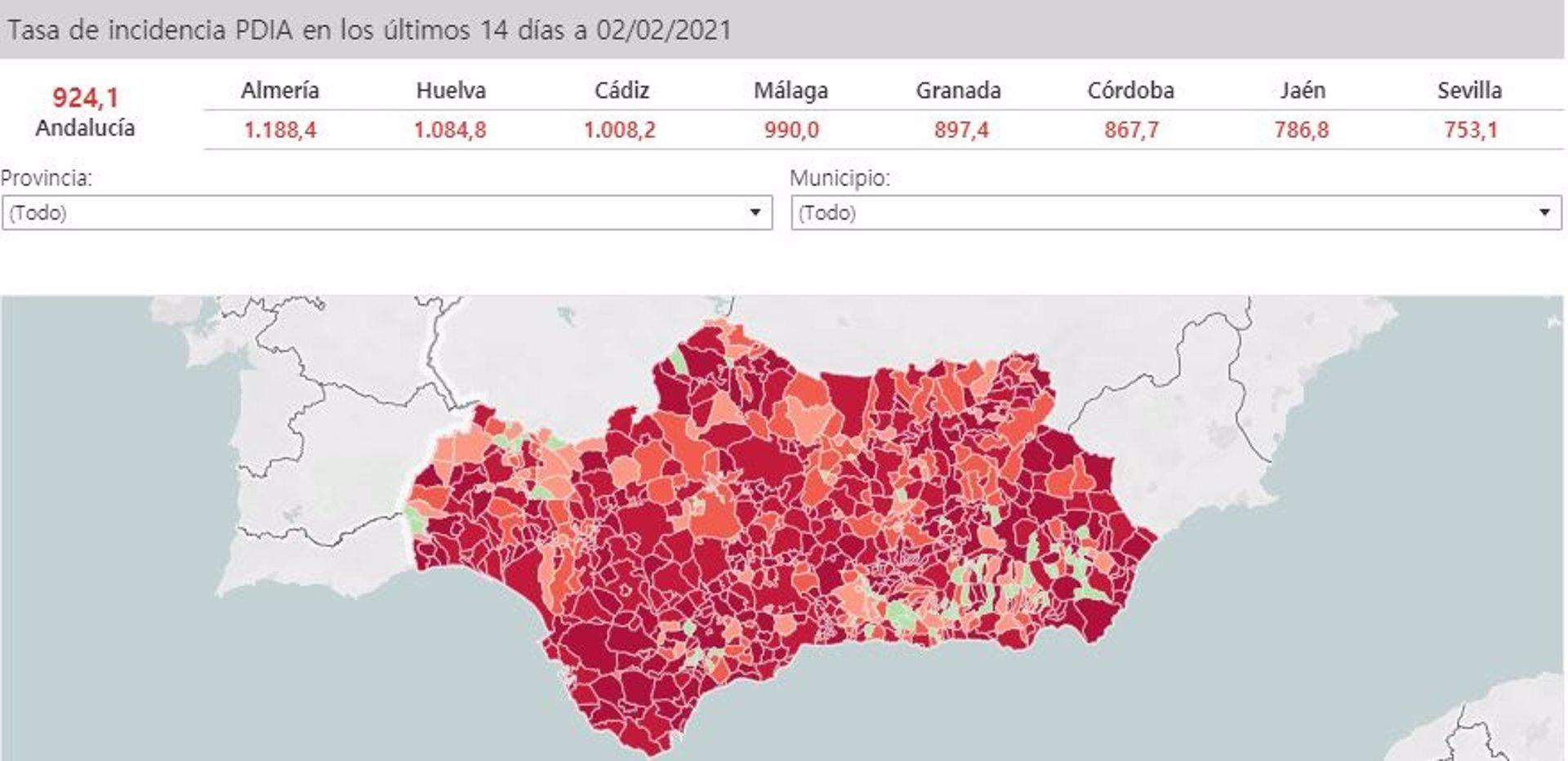 Todas las capitales andaluzas salvo Almería reducen su tasa de incidencia en 24 horas y Málaga baja del millar