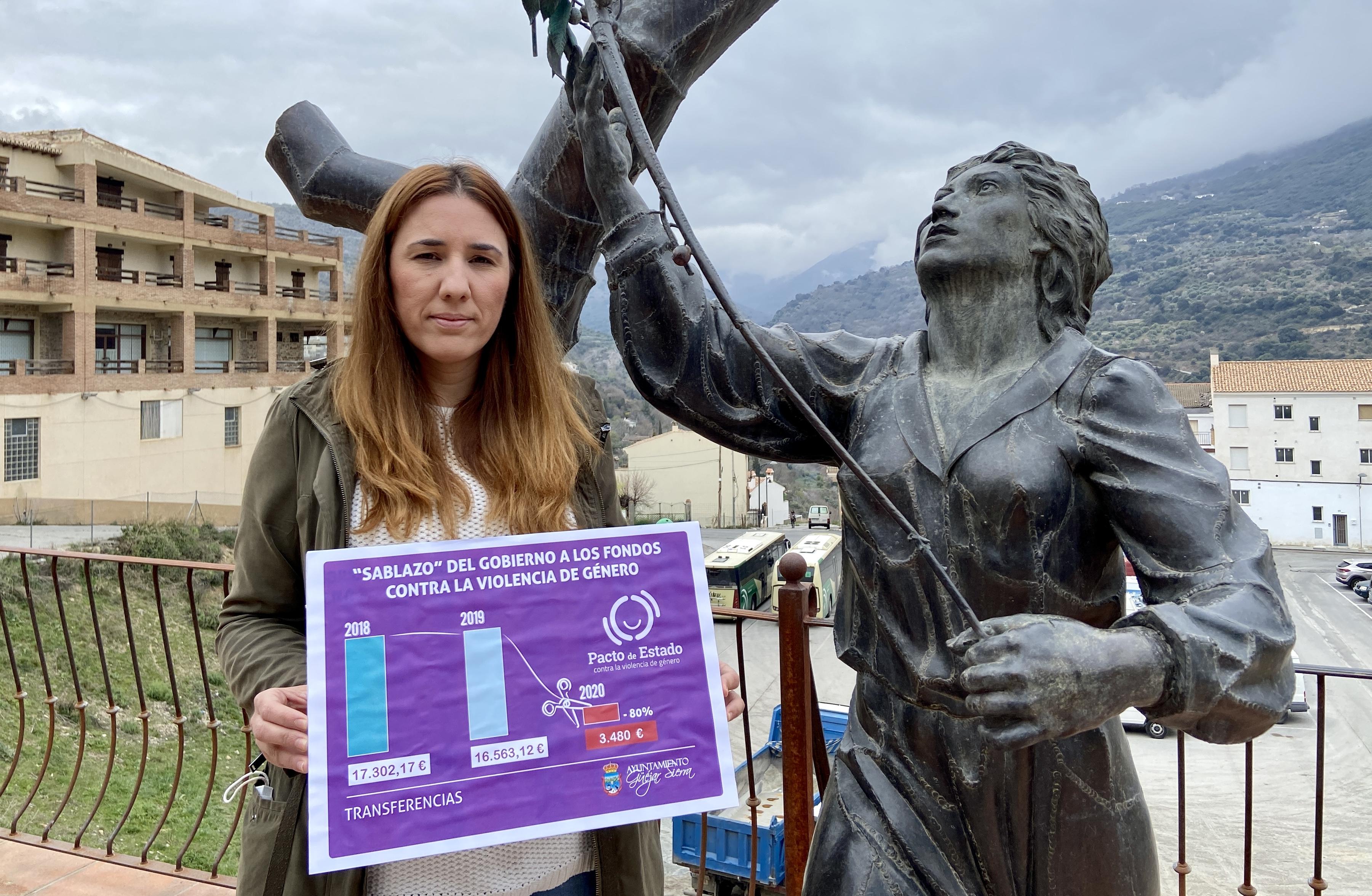 Güejar Sierra denuncia un recorte del 80% en los fondos destinados a la lucha contra la violencia de género