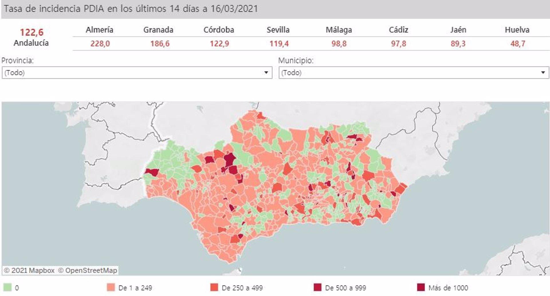 34 municipios andaluces superan la tasa 500 y siete la tasa 1.000 a 48 horas de actualizar restricciones
