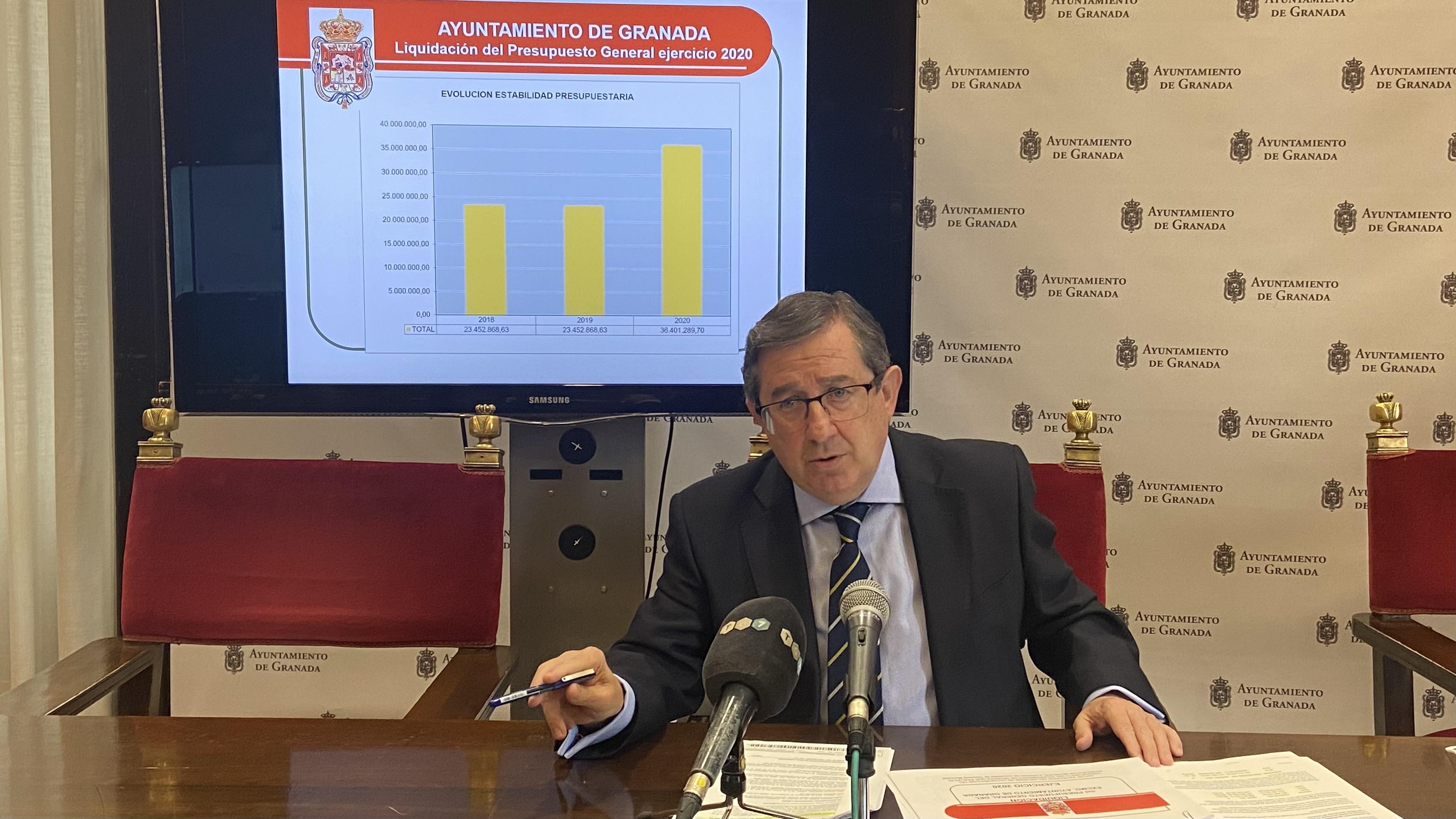 El Ayuntamiento abona a 400 proveedores facturas de importe inferior a 3.000 euros