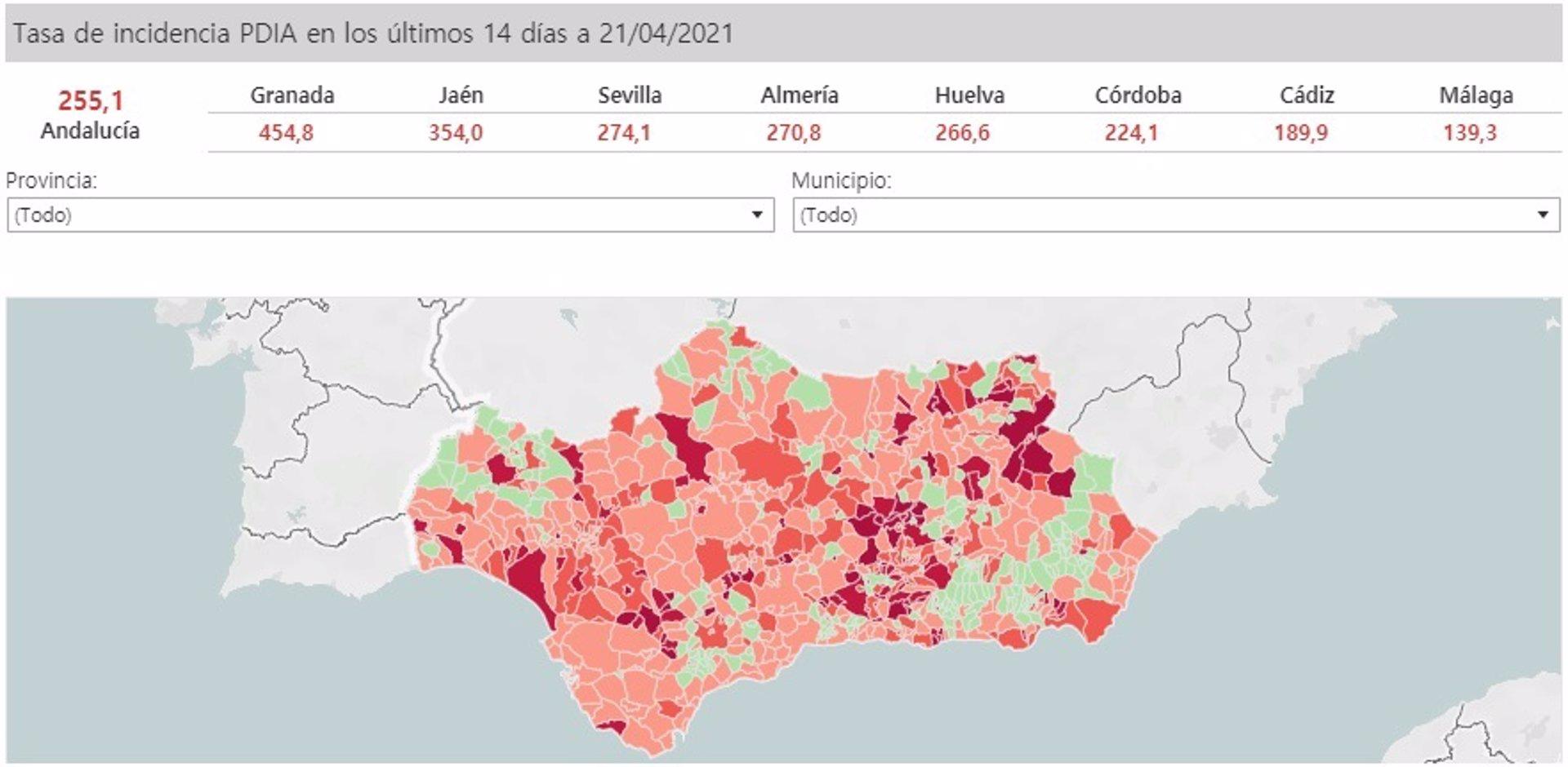 117 municipios andaluces superan la tasa 500 y 49 la tasa 1.000 a 24 horas de actualizar restricciones