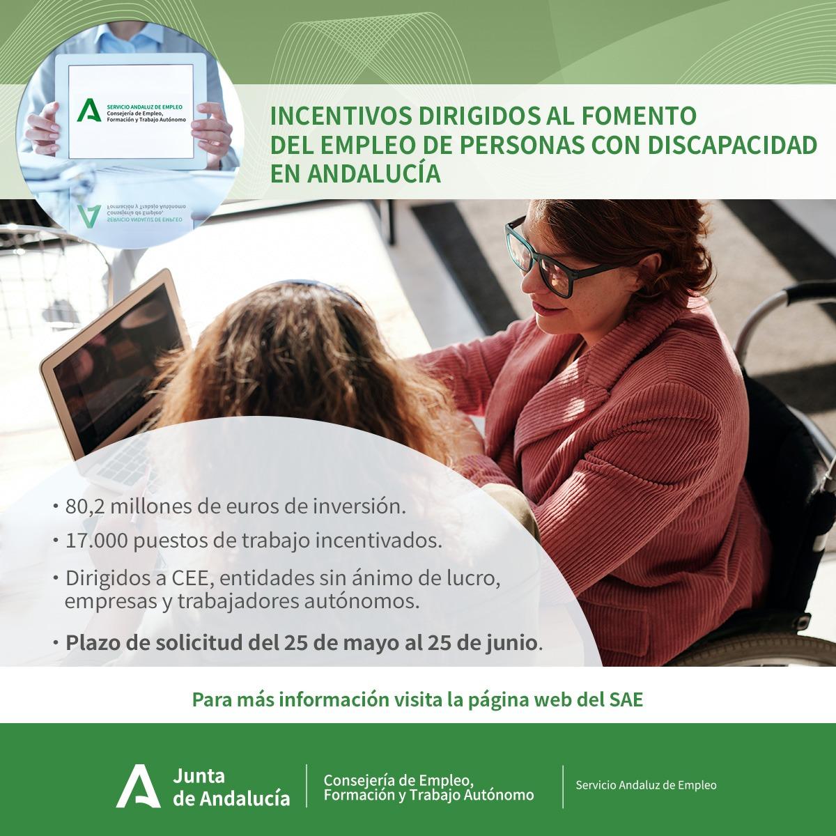 Empleo respalda con 4,5 millones las ayudas a la contratación de personas con discapacidad en Granada