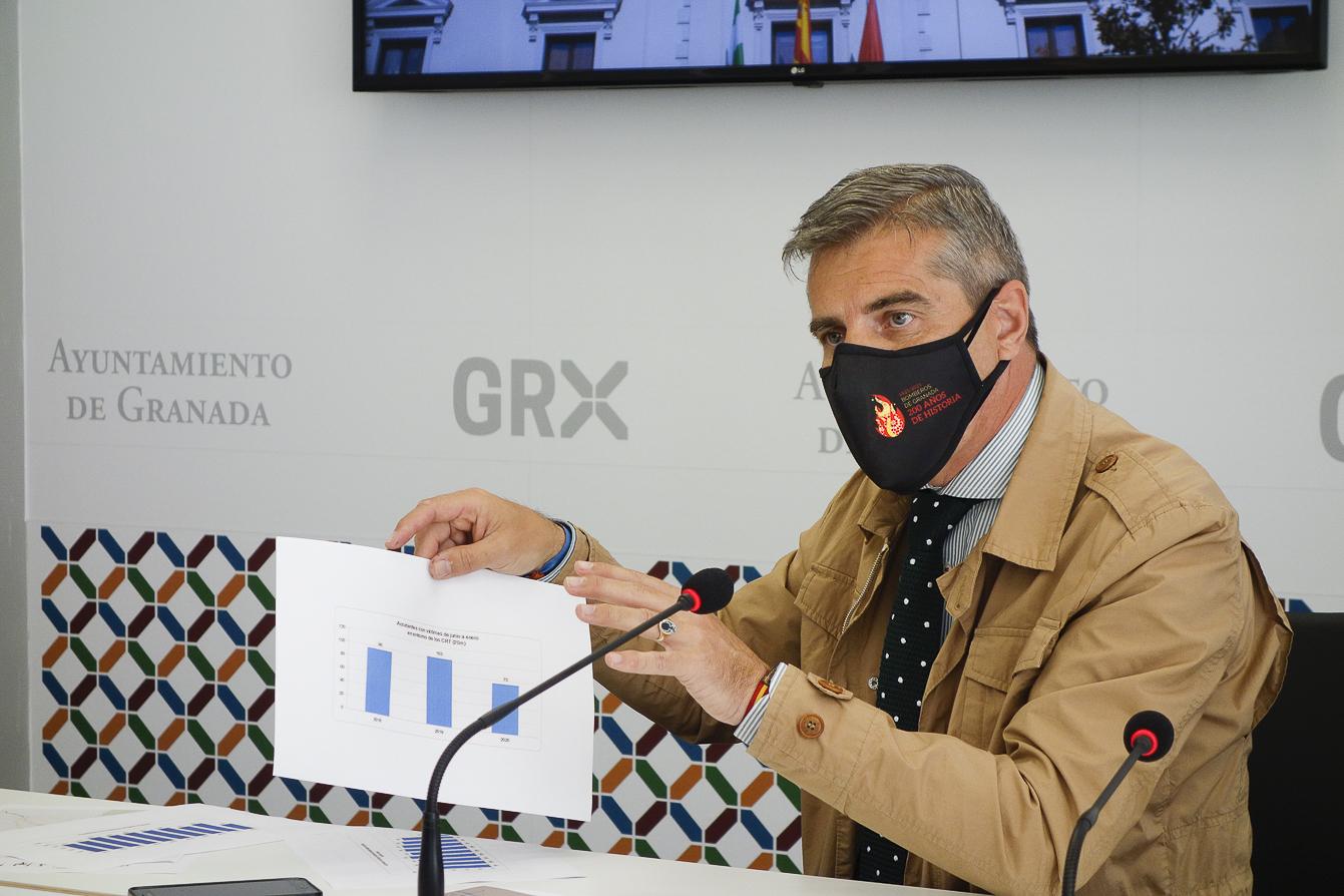 Los accidentes con víctimas descendieron en Granada un 57% durante 2020