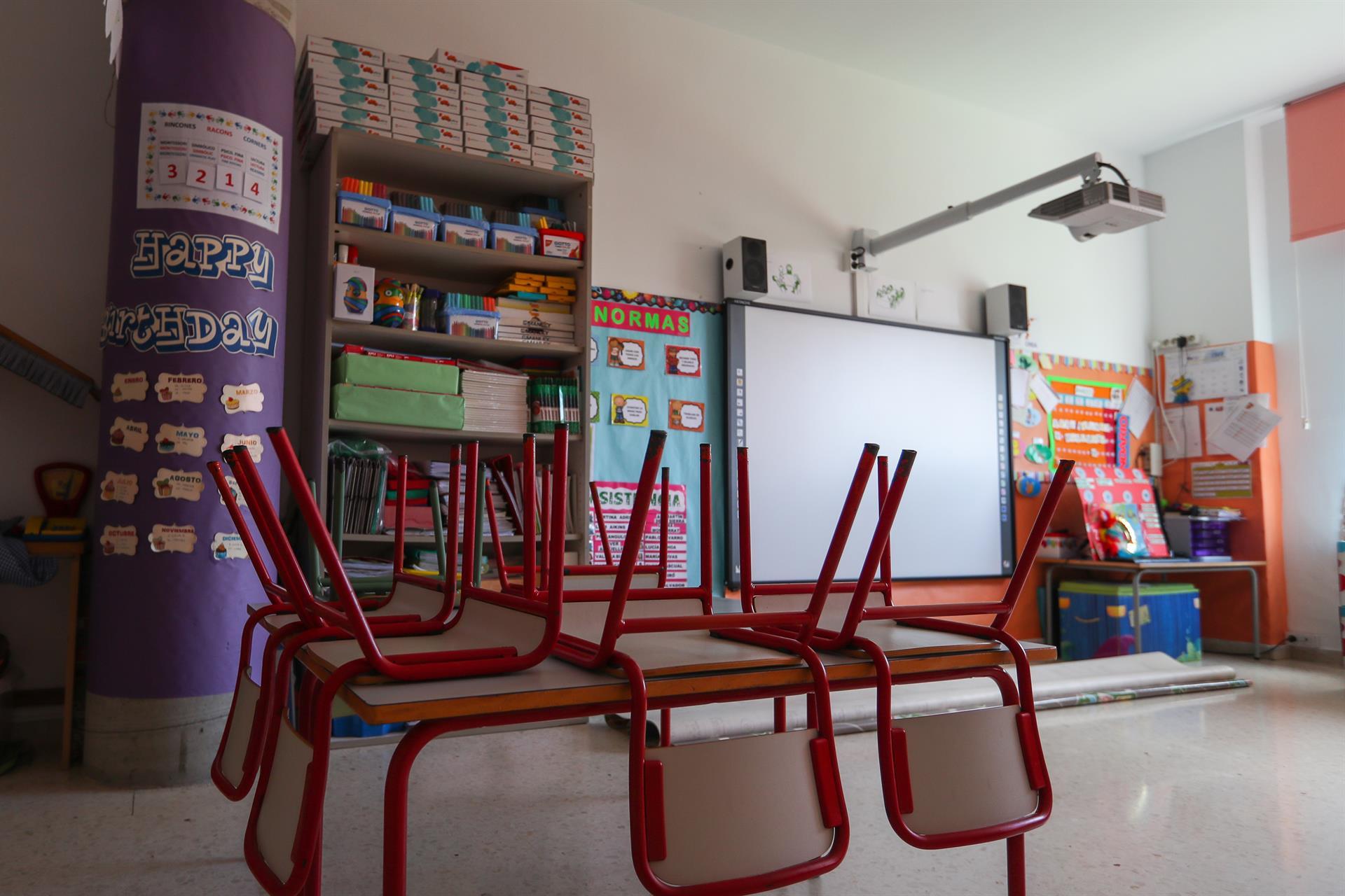 Un millar de aulas, la mayoría de Infantil, cerraron temporalmente el pasado año por Covid